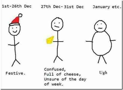 1st-26th-dec-27th-dec-31st-dec-january-etc-confused-fat-11834878
